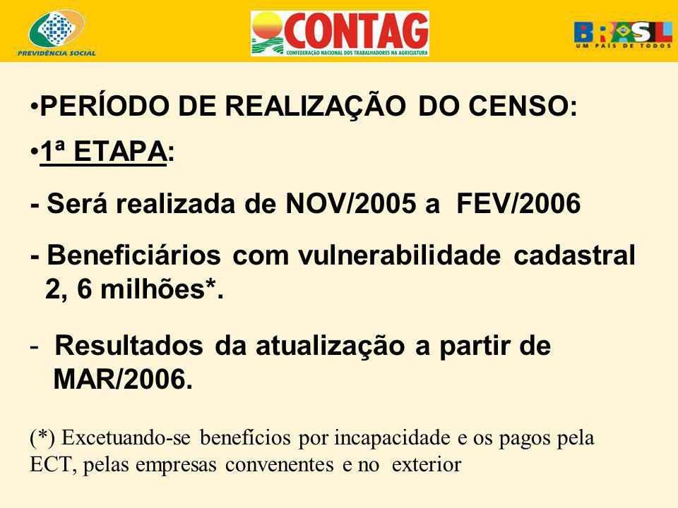 PERÍODO DE REALIZAÇÃO DO CENSO: 1ª ETAPA: - Será realizada de NOV/2005 a FEV/2006 - Beneficiários com vulnerabilidade cadastral 2, 6 milhões*. - Resul