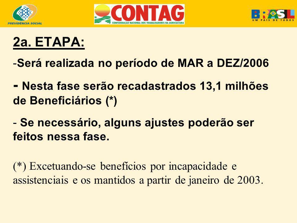 2a. ETAPA: -Será realizada no período de MAR a DEZ/2006 - Nesta fase serão recadastrados 13,1 milhões de Beneficiários (*) - Se necessário, alguns aju