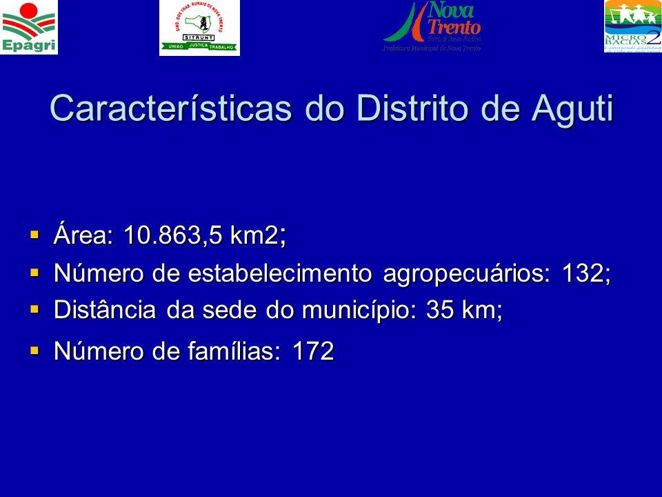 Características do Distrito de Aguti Área: 10.863,5 km2 ; Área: 10.863,5 km2 ; Número de estabelecimento agropecuários: 132; Número de estabelecimento