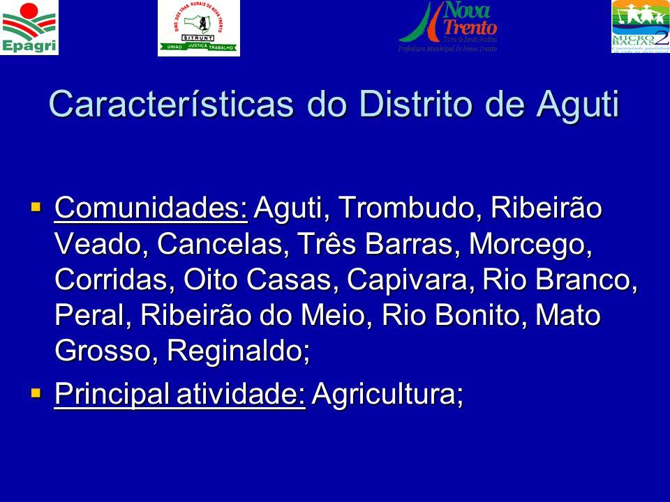 Características do Distrito de Aguti Comunidades: Aguti, Trombudo, Ribeirão Veado, Cancelas, Três Barras, Morcego, Corridas, Oito Casas, Capivara, Rio