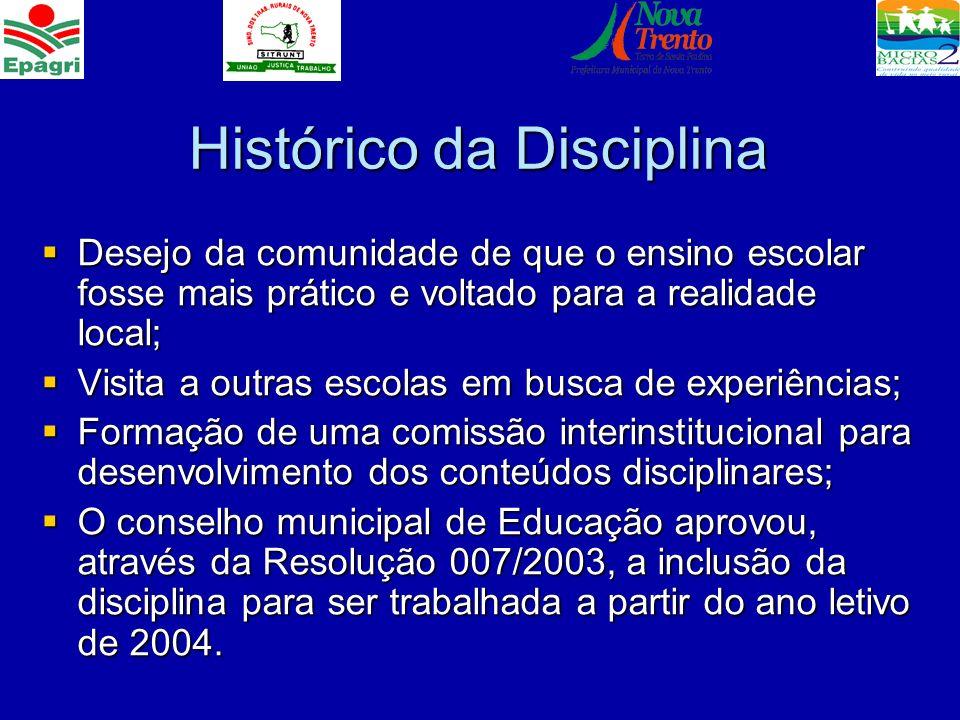 Histórico da Disciplina Desejo da comunidade de que o ensino escolar fosse mais prático e voltado para a realidade local; Desejo da comunidade de que