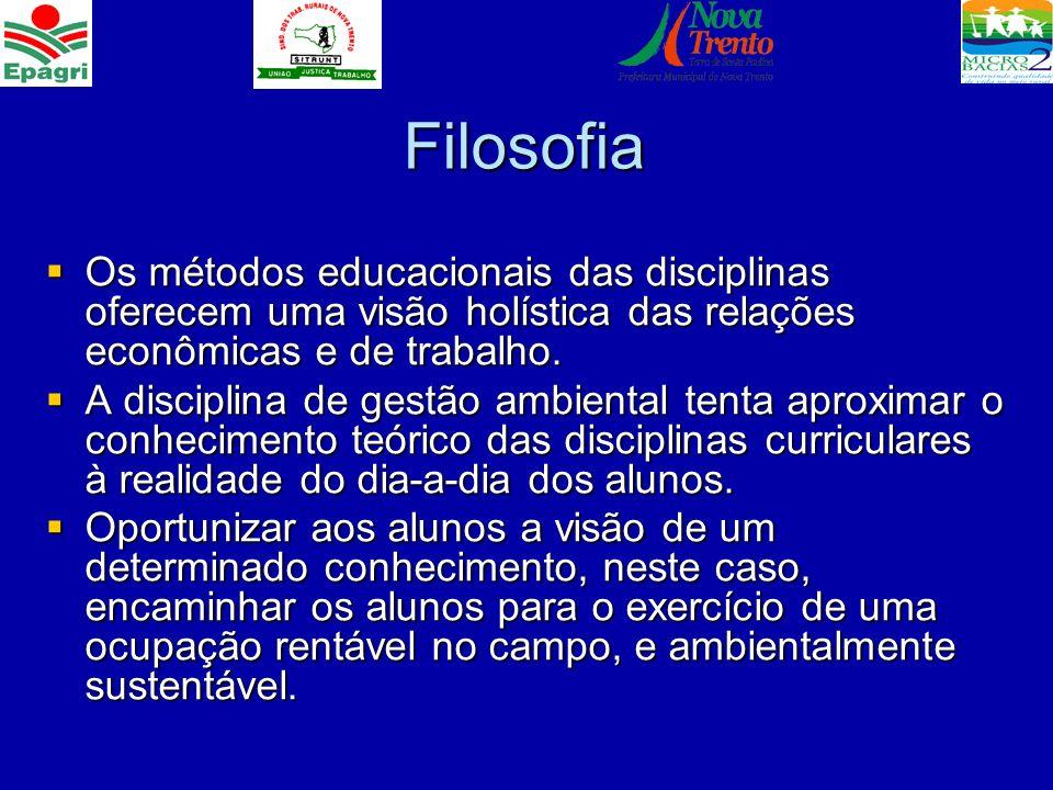 Filosofia Os métodos educacionais das disciplinas oferecem uma visão holística das relações econômicas e de trabalho. Os métodos educacionais das disc