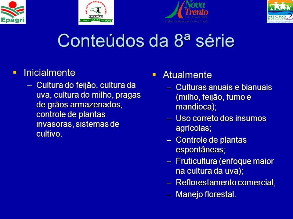 Conteúdos da 8ª série Inicialmente Inicialmente –Cultura do feijão, cultura da uva, cultura do milho, pragas de grãos armazenados, controle de plantas