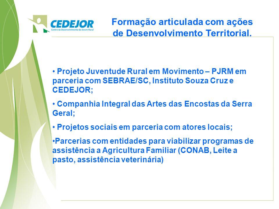 Formação articulada com ações de Desenvolvimento Territorial. Projeto Juventude Rural em Movimento – PJRM em parceria com SEBRAE/SC, Instituto Souza C