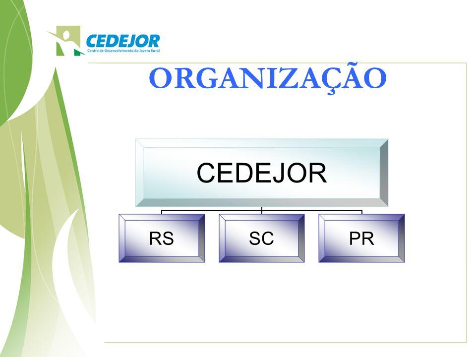 CEDEJOR RSSCPR ORGANIZAÇÃO