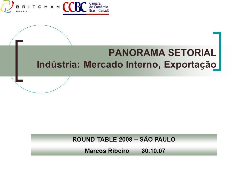 PANORAMA SETORIAL Indústria: Mercado Interno, Exportação ROUND TABLE 2008 – SÃO PAULO Marcos Ribeiro 30.10.07