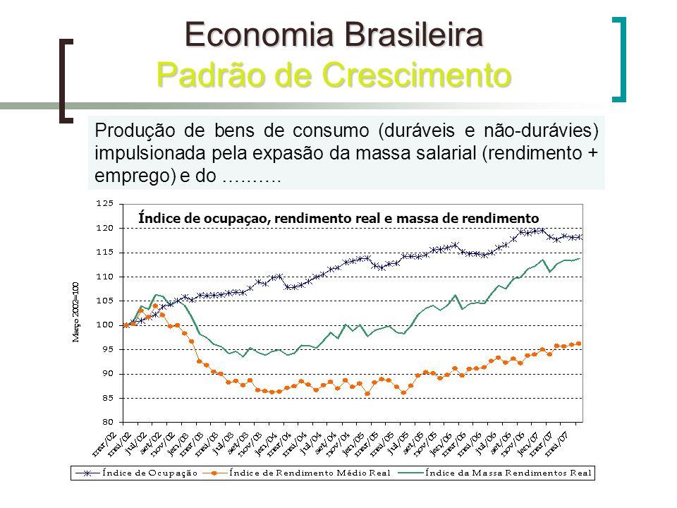 Economia Brasileira Padrão de Crescimento Índice de ocupaçao, rendimento real e massa de rendimento Produção de bens de consumo (duráveis e não-durávi
