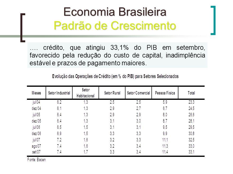 Economia Brasileira Padrão de Crescimento …. crédito, que atingiu 33,1% do PIB em setembro, favorecido pela redução do custo de capital, inadimplência