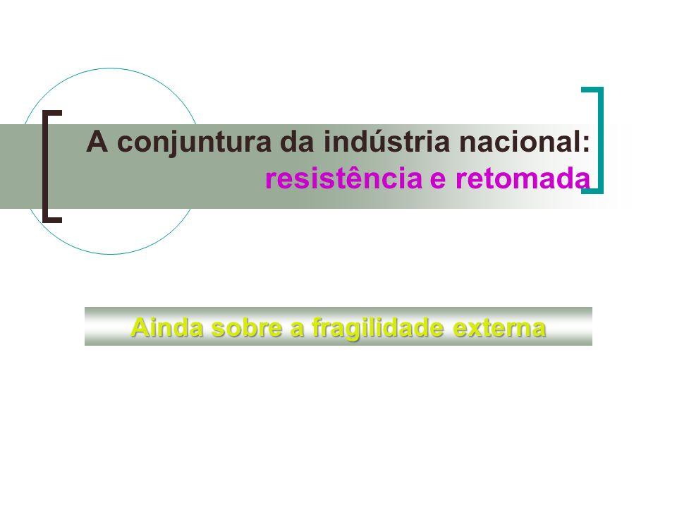 A conjuntura da indústria nacional: resistência e retomada Ainda sobre a fragilidade externa