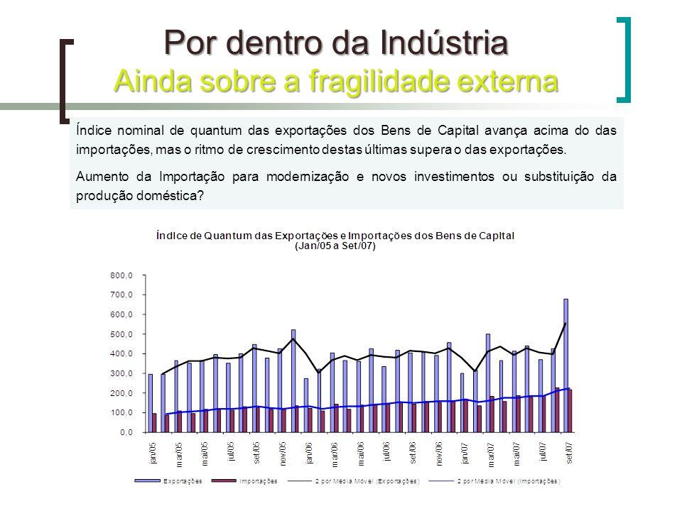 Índice nominal de quantum das exportações dos Bens de Capital avança acima do das importações, mas o ritmo de crescimento destas últimas supera o das