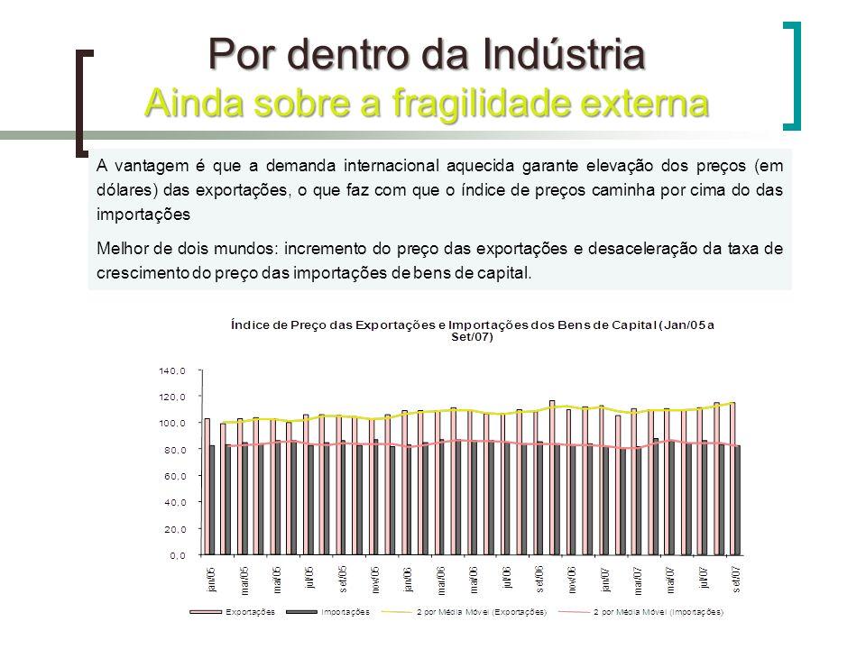 Por dentro da Indústria Ainda sobre a fragilidade externa A vantagem é que a demanda internacional aquecida garante elevação dos preços (em dólares) d