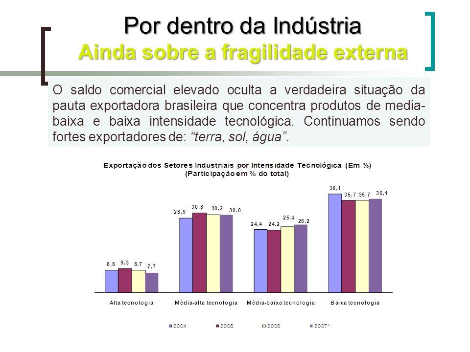 O saldo comercial elevado oculta a verdadeira situação da pauta exportadora brasileira que concentra produtos de media- baixa e baixa intensidade tecn
