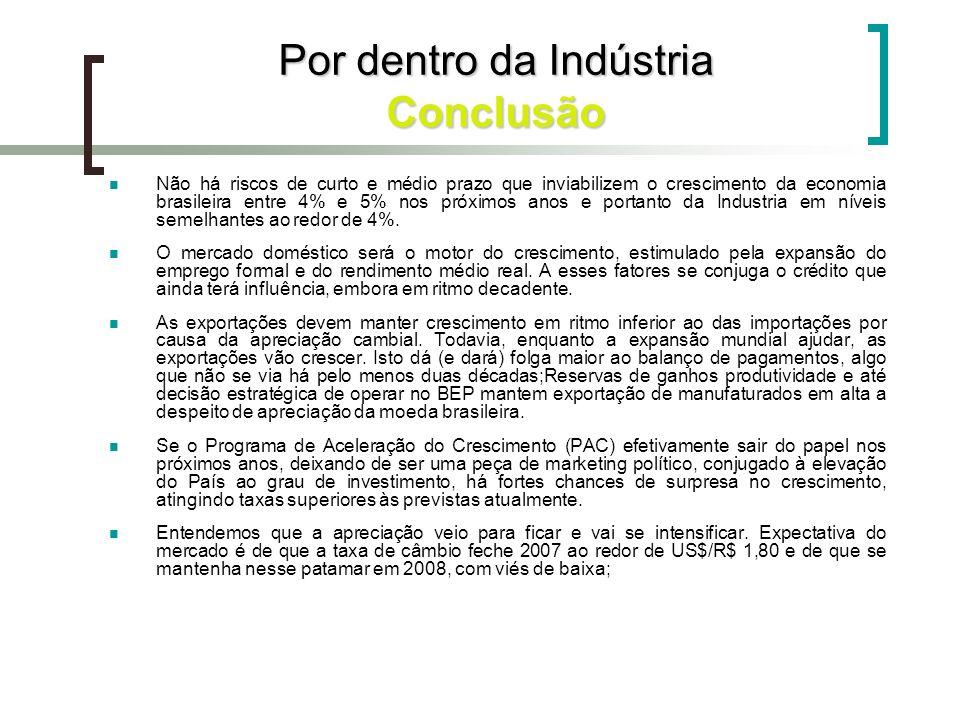 Por dentro da Indústria Conclusão Não há riscos de curto e médio prazo que inviabilizem o crescimento da economia brasileira entre 4% e 5% nos próximo