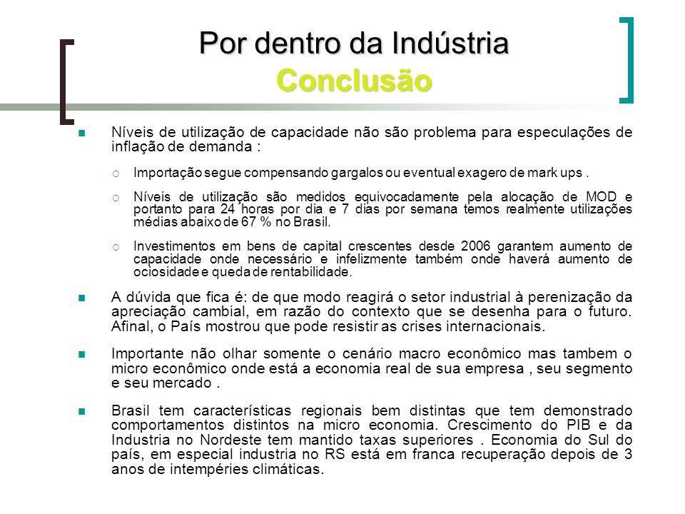 Por dentro da Indústria Conclusão Níveis de utilização de capacidade não são problema para especulações de inflação de demanda : Importação segue comp
