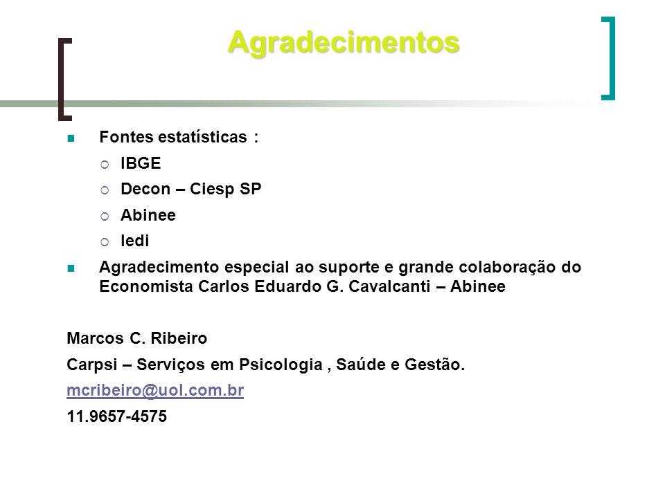 Agradecimentos Fontes estatísticas : IBGE Decon – Ciesp SP Abinee Iedi Agradecimento especial ao suporte e grande colaboração do Economista Carlos Edu