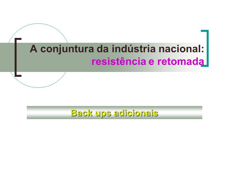A conjuntura da indústria nacional: resistência e retomada Back ups adicionais
