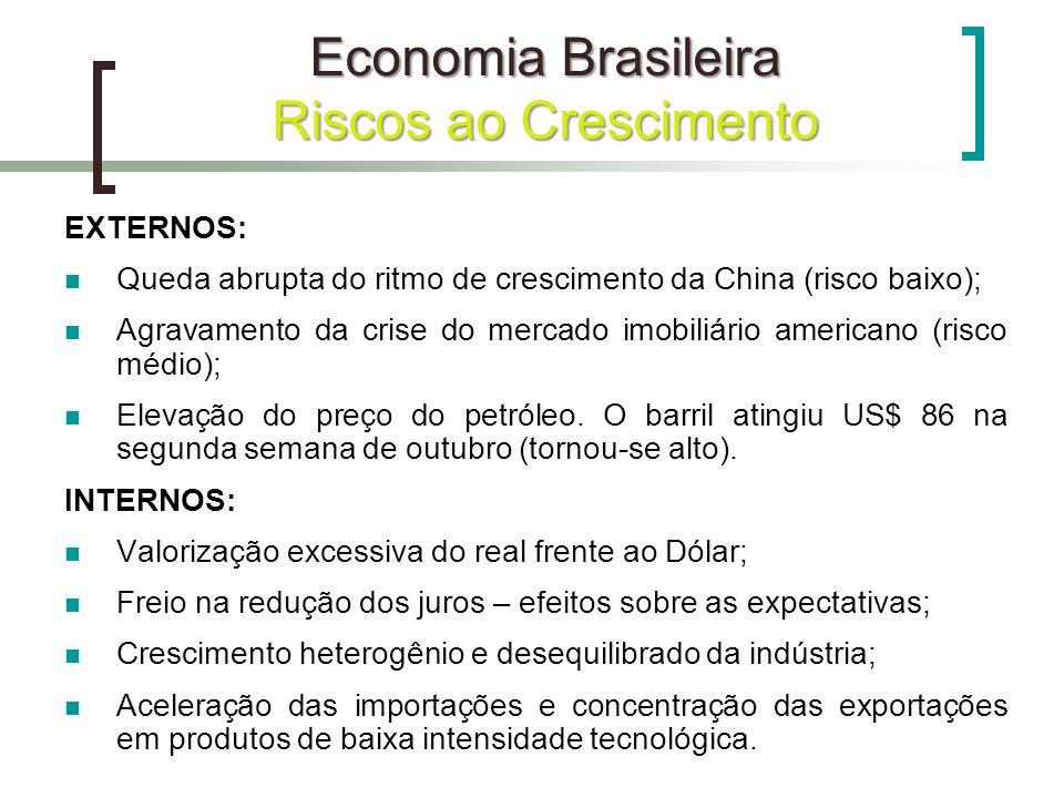 EXTERNOS: Queda abrupta do ritmo de crescimento da China (risco baixo); Agravamento da crise do mercado imobiliário americano (risco médio); Elevação