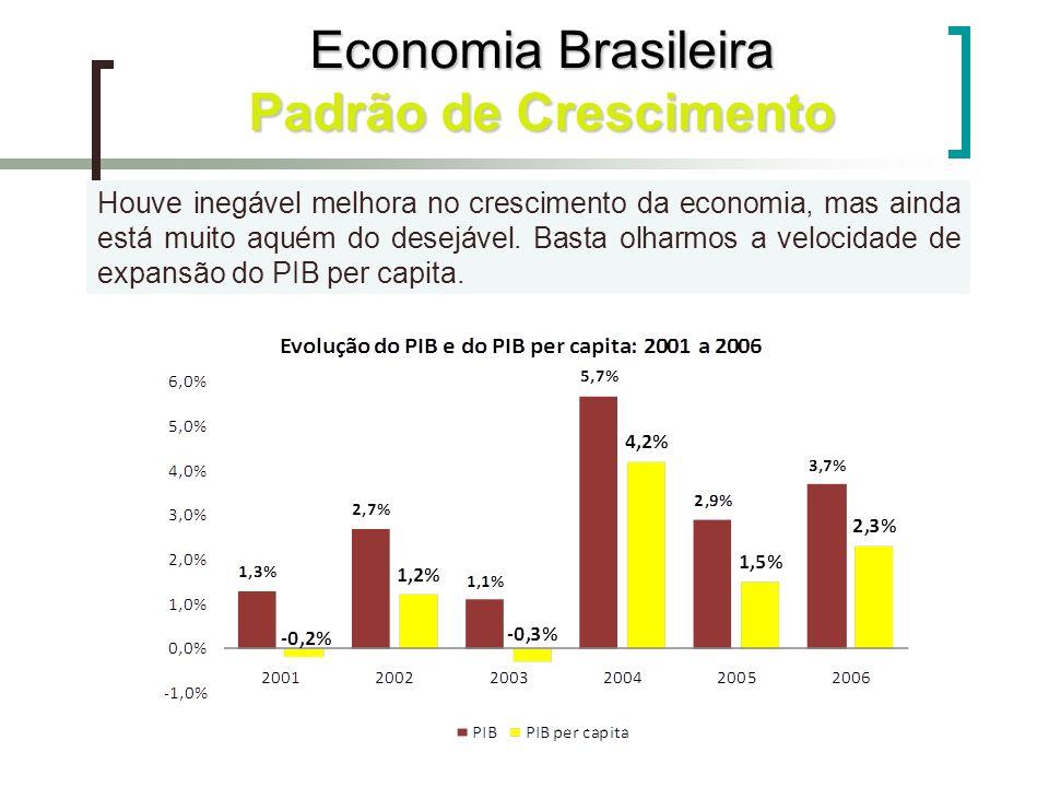 Houve inegável melhora no crescimento da economia, mas ainda está muito aquém do desejável. Basta olharmos a velocidade de expansão do PIB per capita.