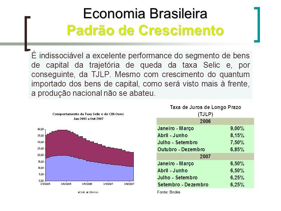 É indissociável a excelente performance do segmento de bens de capital da trajetória de queda da taxa Selic e, por conseguinte, da TJLP. Mesmo com cre