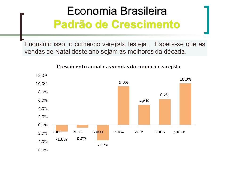 Enquanto isso, o comércio varejista festeja… Espera-se que as vendas de Natal deste ano sejam as melhores da década. Economia Brasileira Padrão de Cre