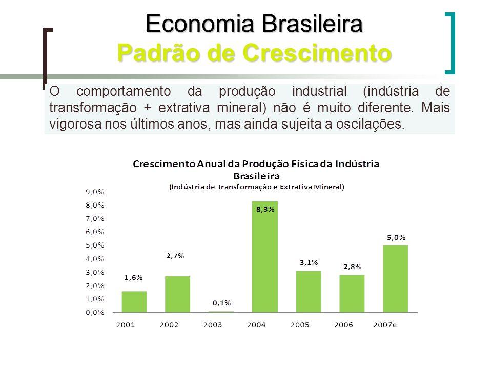 Agradecimentos Fontes estatísticas : IBGE Decon – Ciesp SP Abinee Iedi Agradecimento especial ao suporte e grande colaboração do Economista Carlos Eduardo G.