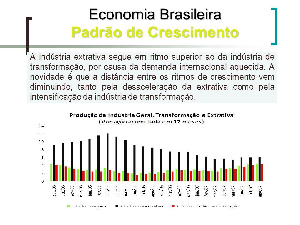 No período mais recente, o segmento de bens de capital tem sido o responsável pelos ventos favoráveis que sopram a produção industrial.