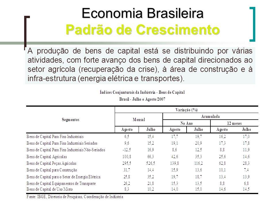A produção de bens de capital está se distribuindo por várias atividades, com forte avanço dos bens de capital direcionados ao setor agrícola (recuper