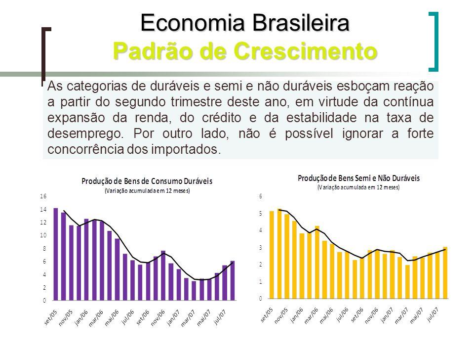 O saldo comercial elevado oculta a verdadeira situação da pauta exportadora brasileira que concentra produtos de media- baixa e baixa intensidade tecnológica.