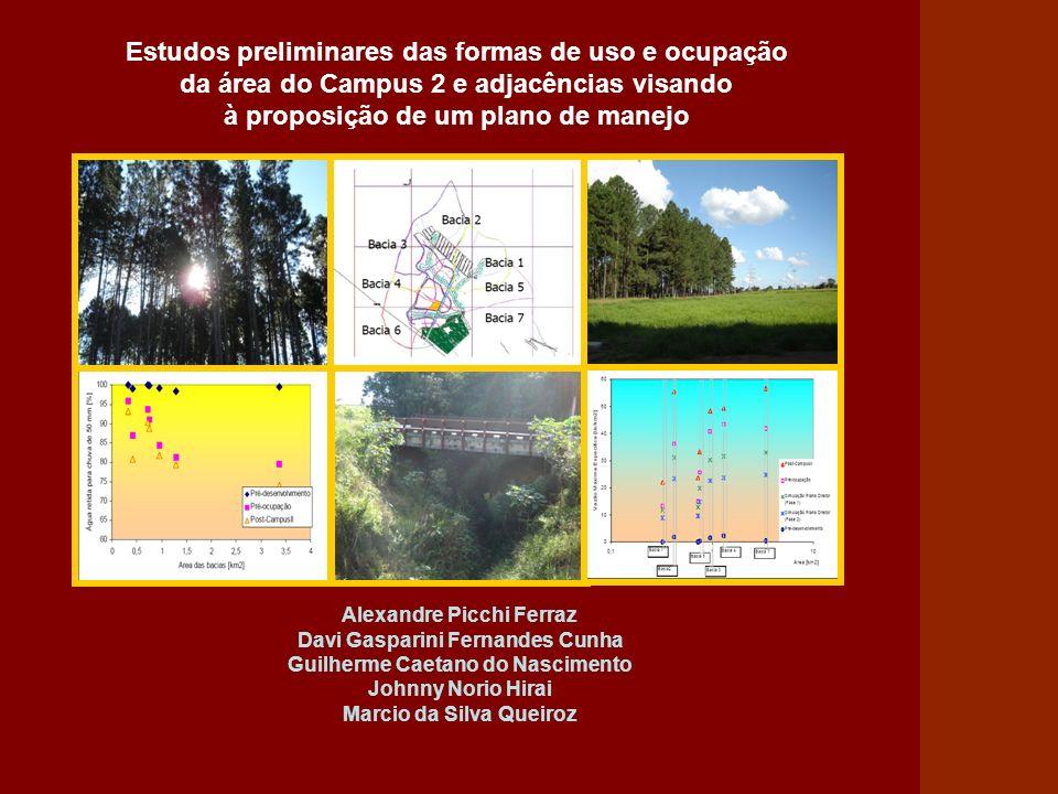 Estudos preliminares das formas de uso e ocupação da área do Campus 2 e adjacências visando à proposição de um plano de manejo Alexandre Picchi Ferraz
