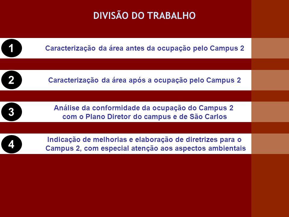 DIVISÃO DO TRABALHO Caracterização da área antes da ocupação pelo Campus 2 Caracterização da área após a ocupação pelo Campus 2 Análise da conformidad
