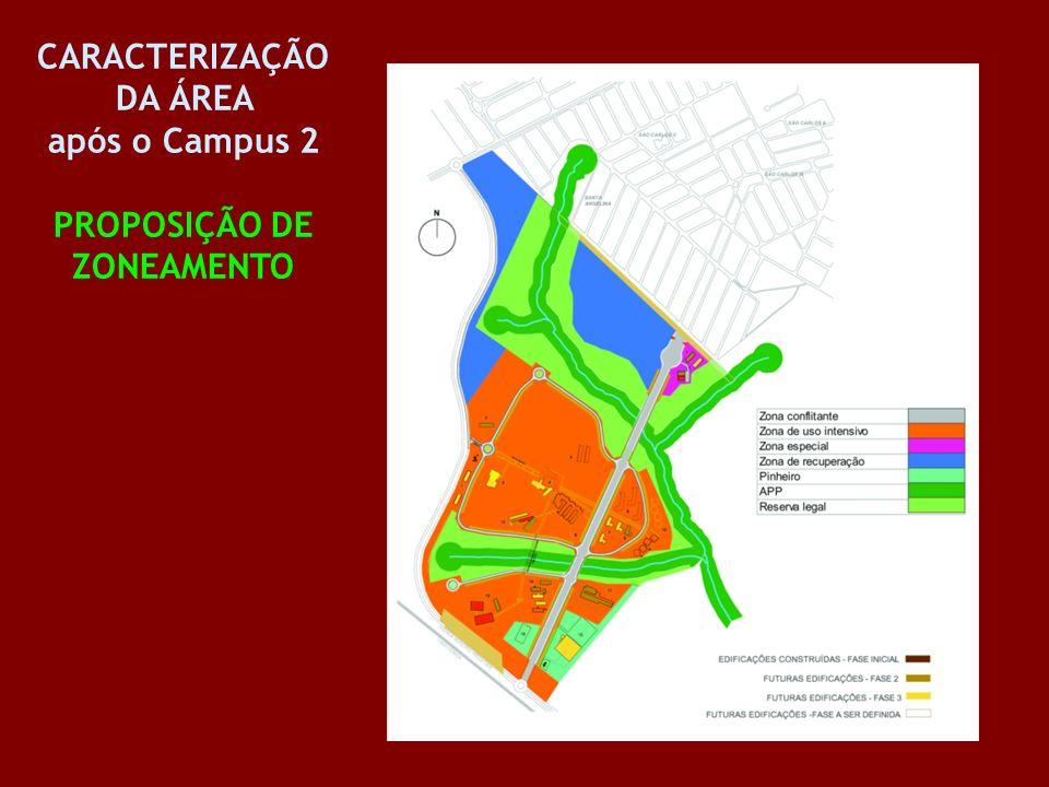 CARACTERIZAÇÃO DA ÁREA após o Campus 2 PROPOSIÇÃO DE ZONEAMENTO