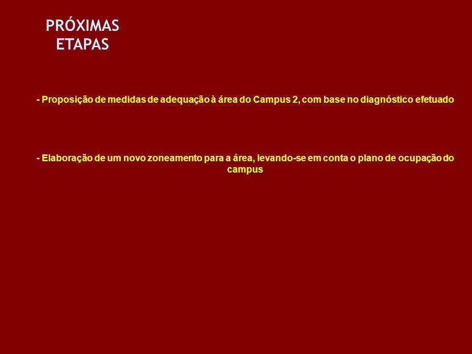 PRÓXIMAS ETAPAS - Proposição de medidas de adequação à área do Campus 2, com base no diagnóstico efetuado - Elaboração de um novo zoneamento para a ár