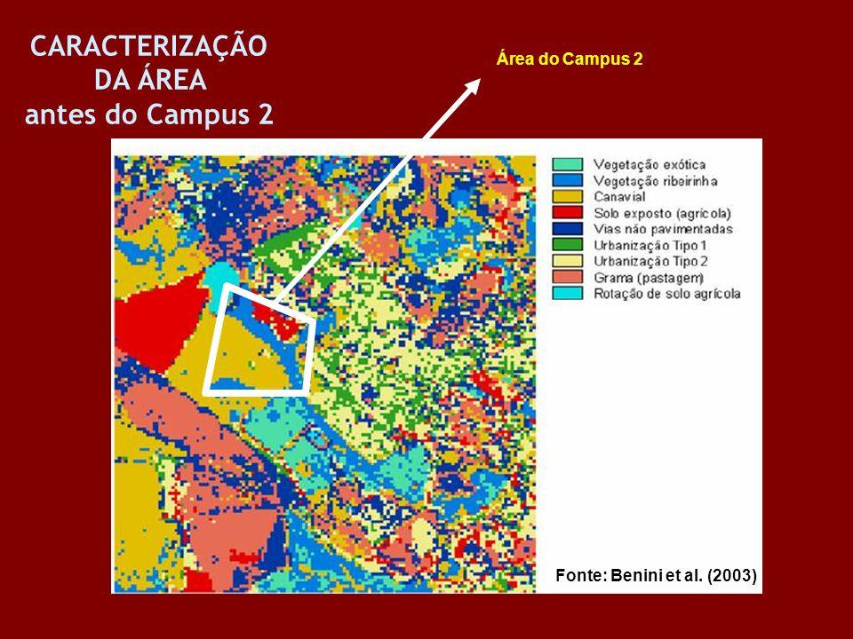 CARACTERIZAÇÃO DA ÁREA antes do Campus 2 Fonte: Benini et al. (2003) Área do Campus 2