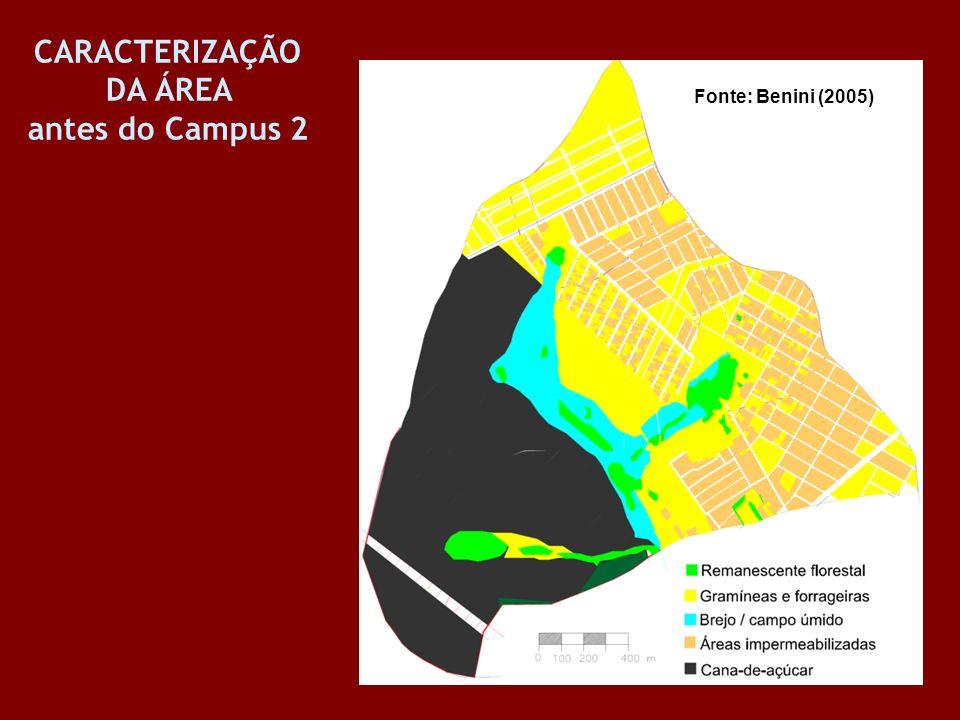 CARACTERIZAÇÃO DA ÁREA antes do Campus 2 Fonte: Benini (2005)