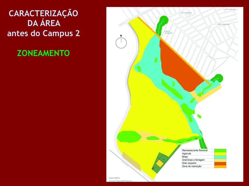 CARACTERIZAÇÃO DA ÁREA antes do Campus 2 ZONEAMENTO