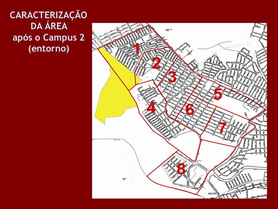 CARACTERIZAÇÃO DA ÁREA após o Campus 2 (entorno)