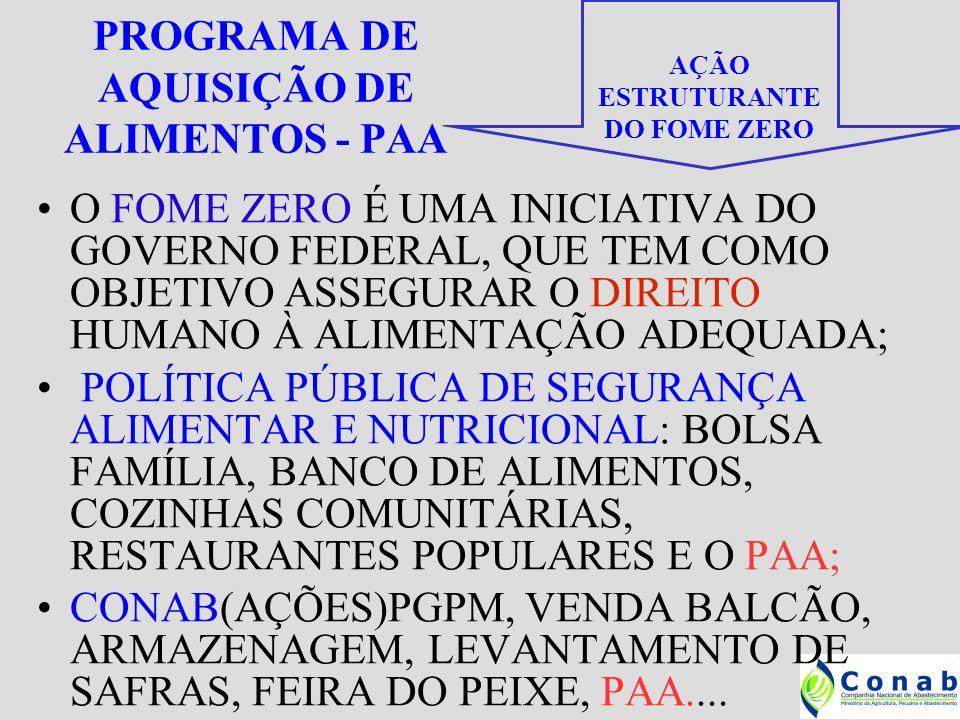 PROPOSTA DE PARTICIPAÇÃO (COMO ELABORAR OS PROJETOS) ARTICULAÇÃO ENTRE PODER PÚBLICO LOCAL, EPAGRI, STR , UNIVERSIDADES, IGREJAS, ONG S,SOCIEDADE CIVIL, COOP SITE www.conab.gov.br MOC TÍTULO 30 – CAEAF – CPR/DOAÇÃO/FE TÍTULO 31 – PREÇOS DE REFERÊNCIA TÍTULO 33 – FORMAÇÃO ESTOQUE AF ENCAMINHAR AS PROPOSTAS A SUPERINTENDÊNCIA DA CONAB(PAAnet)www.conab.gov.br