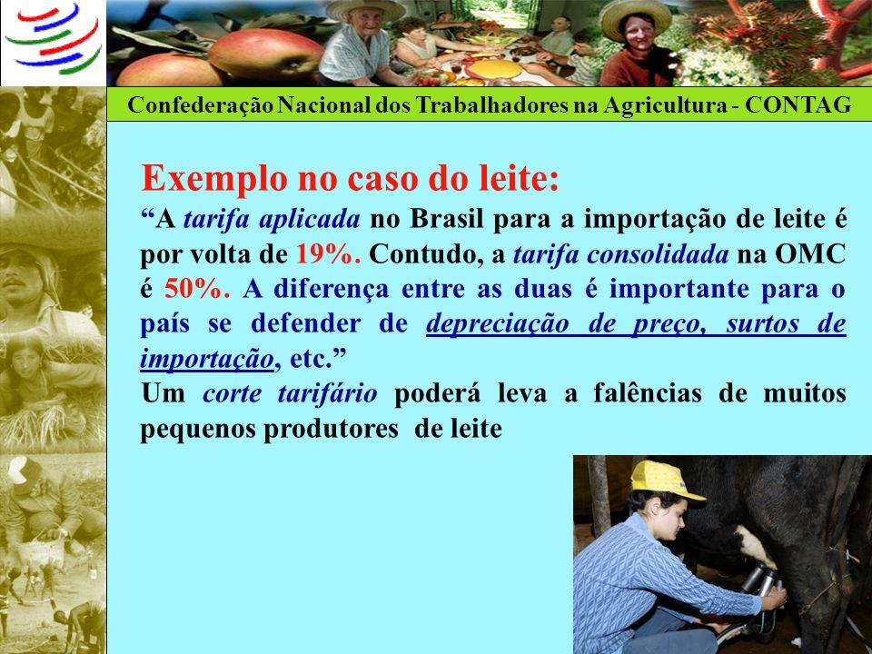 Confederação Nacional dos Trabalhadores na Agricultura - CONTAG Exemplo no caso do leite: A tarifa aplicada no Brasil para a importação de leite é por