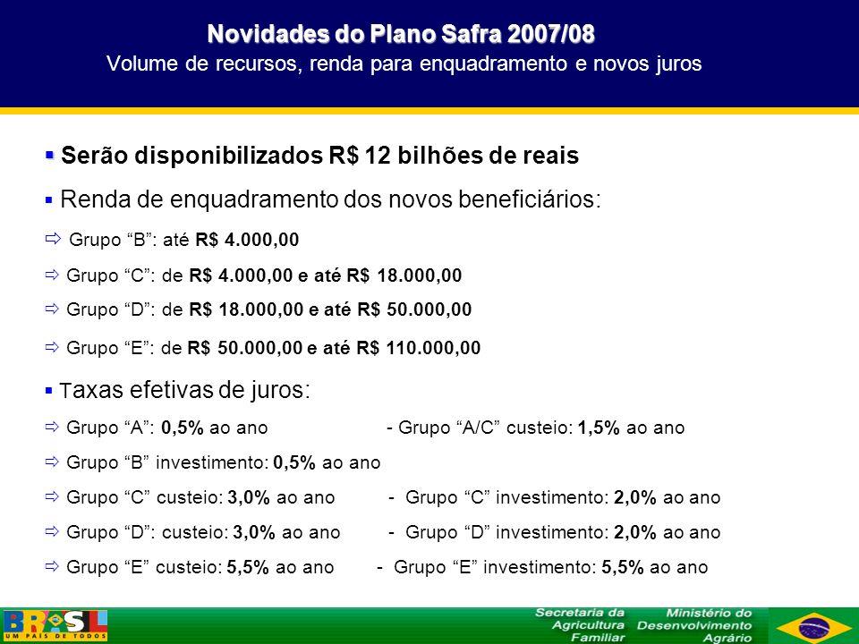 Novidades do Plano Safra 2007/08 Novidades do Plano Safra 2007/08 Volume de recursos, renda para enquadramento e novos juros Serão disponibilizados R$