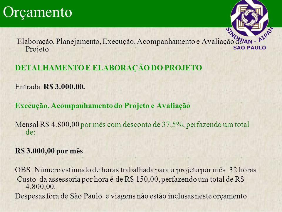 Rua Joaquim Floriano 733 -3º andar – sala 3ª Itaim Bibi – São Paulo - 04534 012 Tel: 55 11 3078 9692 55 11 3168 9689 yaelsand@terra.com.bryaelsand@terra.com.br - 9418 2521 rcpastoriza@terra.com.brrcpastoriza@terra.com.br – 9903 5425 Alhures