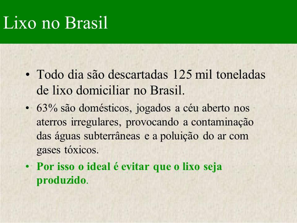 O Brasil recicla 17,5 do plástico rígido.