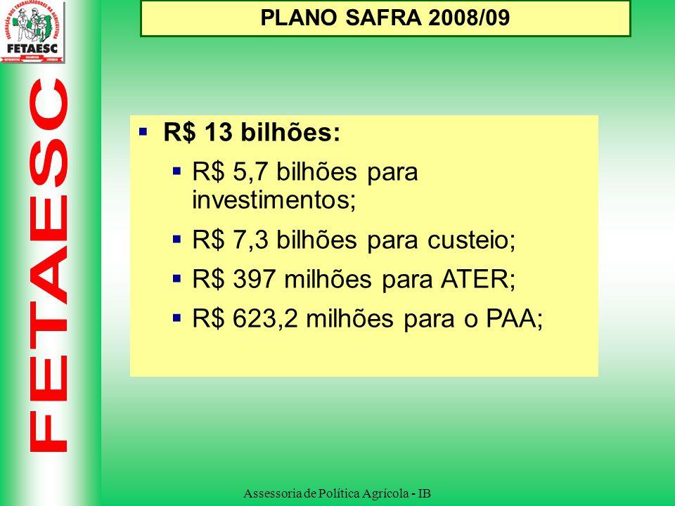 Assessoria de Política Agrícola - IB PLANO SAFRA 2008/09 R$ 13 bilhões: R$ 5,7 bilhões para investimentos; R$ 7,3 bilhões para custeio; R$ 397 milhões para ATER; R$ 623,2 milhões para o PAA;