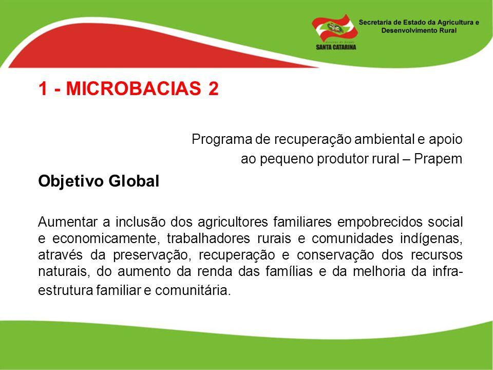 1 - MICROBACIAS 2 Programa de recuperação ambiental e apoio ao pequeno produtor rural – Prapem Objetivo Global Aumentar a inclusão dos agricultores fa