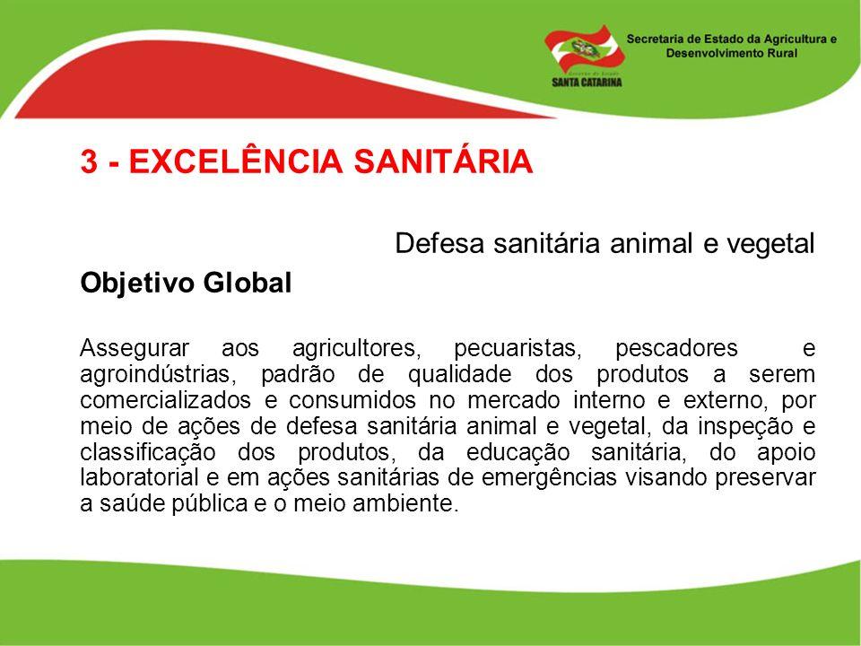 3 - EXCELÊNCIA SANITÁRIA Defesa sanitária animal e vegetal Objetivo Global Assegurar aos agricultores, pecuaristas, pescadores e agroindústrias, padrã
