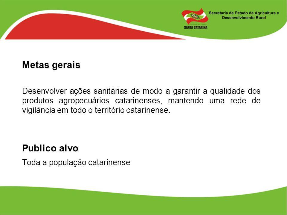 Metas gerais Desenvolver ações sanitárias de modo a garantir a qualidade dos produtos agropecuários catarinenses, mantendo uma rede de vigilância em t