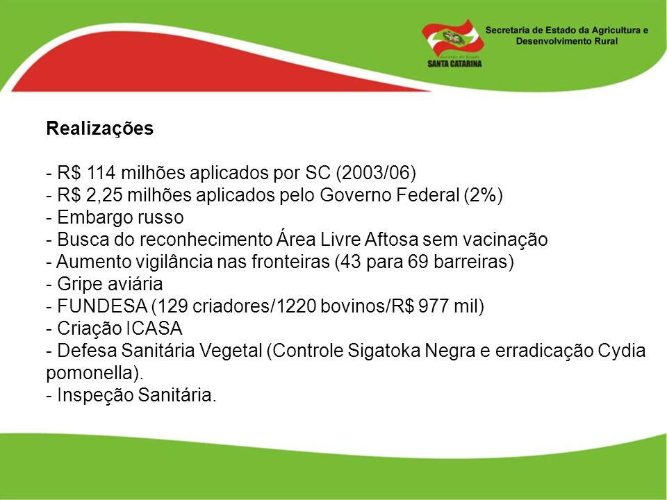 Realizações - R$ 114 milhões aplicados por SC (2003/06) - R$ 2,25 milhões aplicados pelo Governo Federal (2%) - Embargo russo - Busca do reconheciment