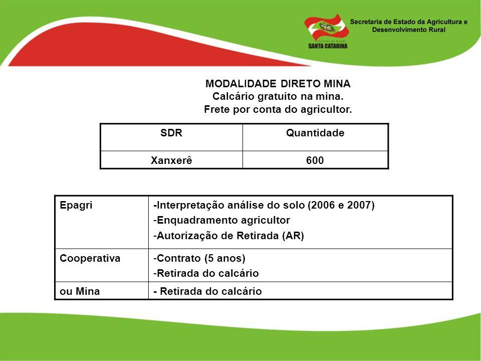 MODALIDADE DIRETO MINA Calcário gratuito na mina. Frete por conta do agricultor. SDRQuantidade Xanxerê600 Epagri-Interpretação análise do solo (2006 e
