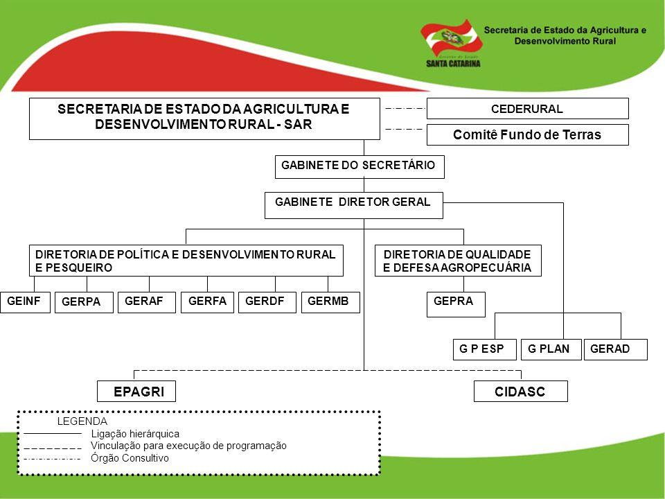 EPAGRI SECRETARIA DE ESTADO DA AGRICULTURA E DESENVOLVIMENTO RURAL - SAR CEDERURAL GABINETE DO SECRETÁRIO Comitê Fundo de Terras DIRETORIA DE POLÍTICA