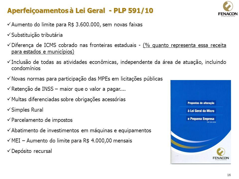 16 Aperfeiçoamentos à Lei Geral - PLP 591/10 Aumento do limite para R$ 3.600.000, sem novas faixas Substituição tributária Diferença de ICMS cobrado n
