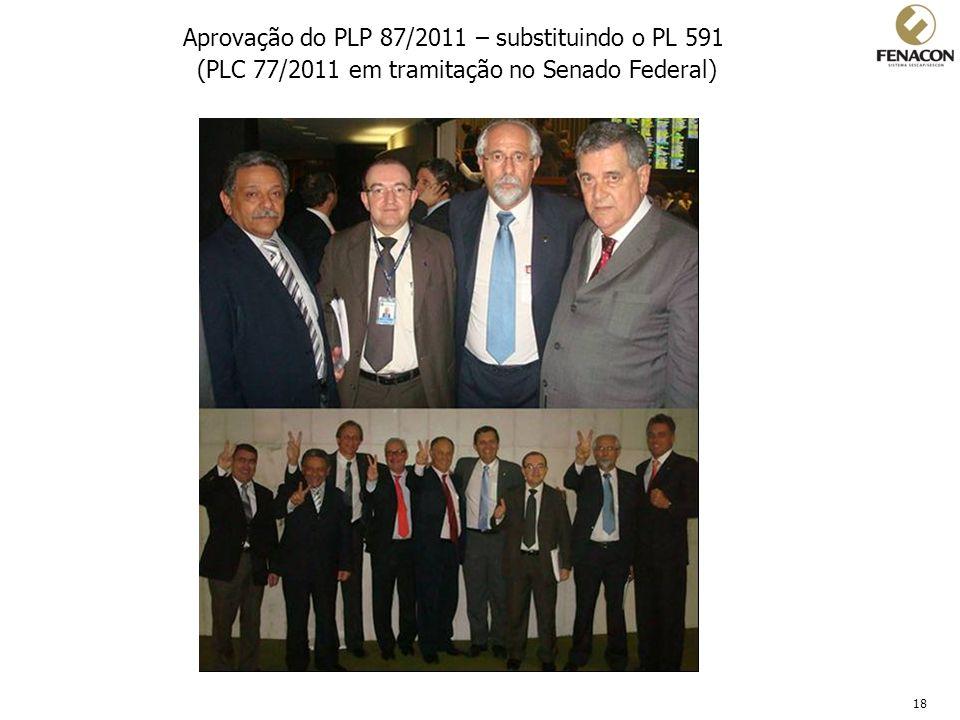 18 Aprovação do PLP 87/2011 – substituindo o PL 591 (PLC 77/2011 em tramitação no Senado Federal)